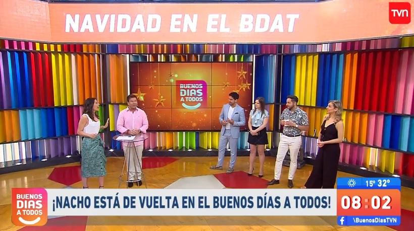 Buenos días a todos Ignacio Gutiérrez